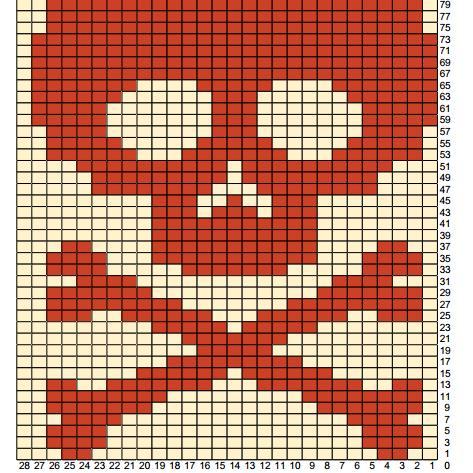 skully_chart_2013